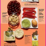 5 Delicious On-the-Go Snack Ideas